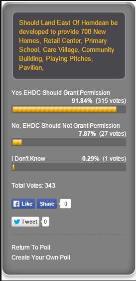 Should LEOH be approved Poll