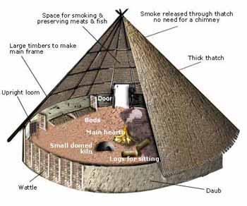 Roman Age Dwelling