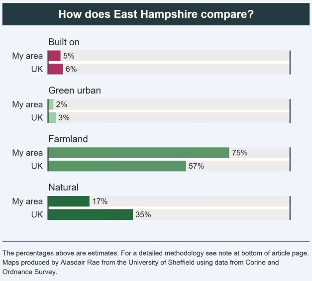 EHDC - UK built on comparison